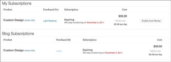 Wordpress custom design cancellation