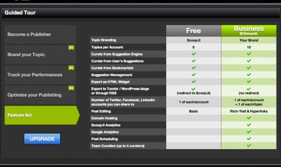 Scoop.it Free Versus Paid Plans