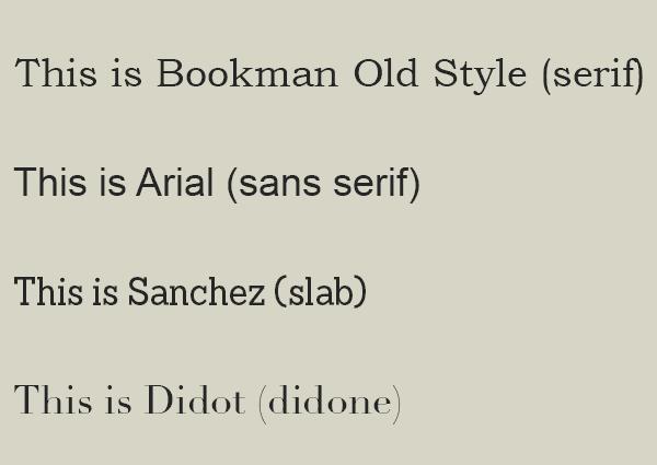 serif-sans_serif-slab-didone