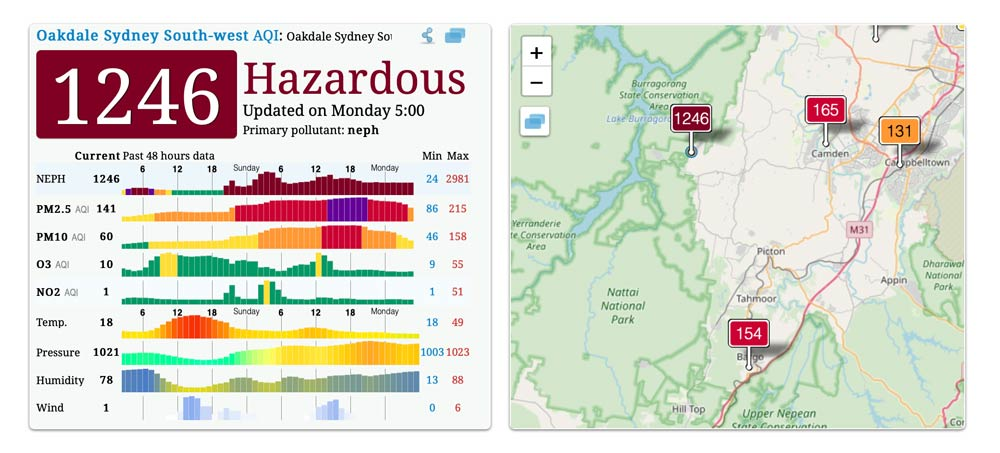 Air Quality Index tab 'hazardous' for south-west Sydney because of the fires.