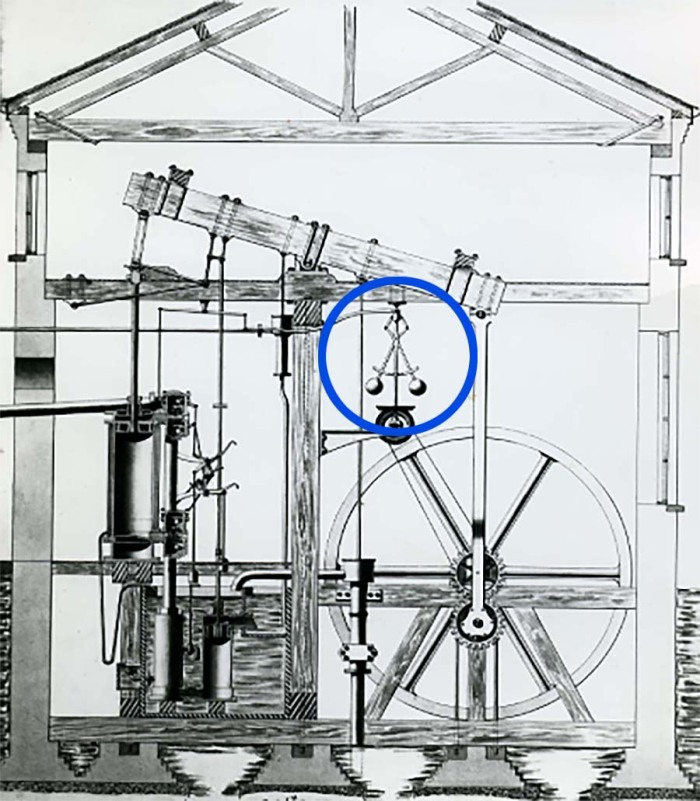 steam governor in a steam engine